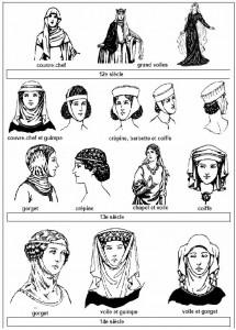 Différents costumes de tête pendant 3 siècles